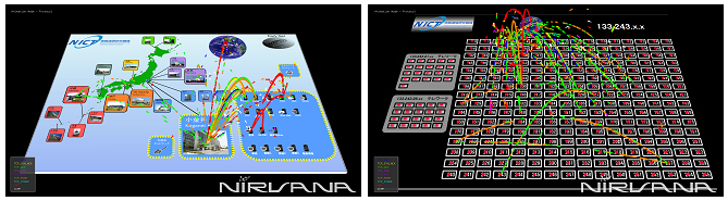 Real-time Traffic Visualization by NIRVANA (Left: Packet-by-packet Visualization Mode, Right: Address Block View)