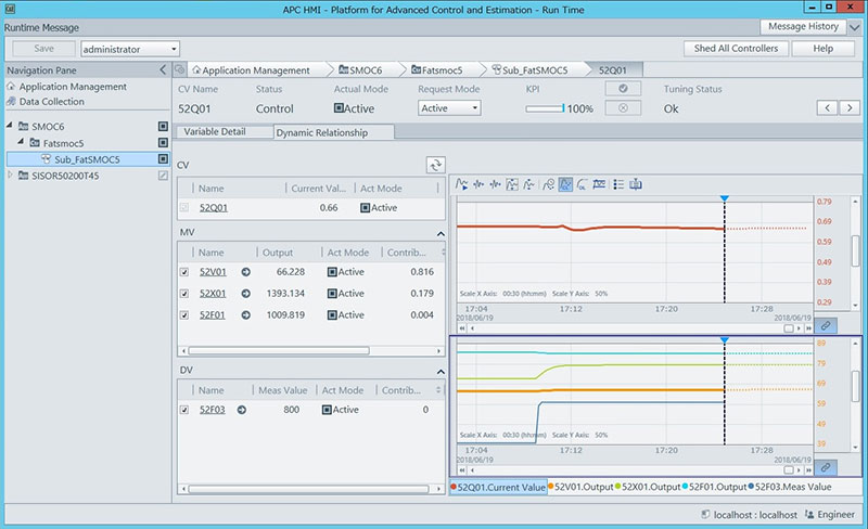 Platform for Advanced Control and Estimation R5.02