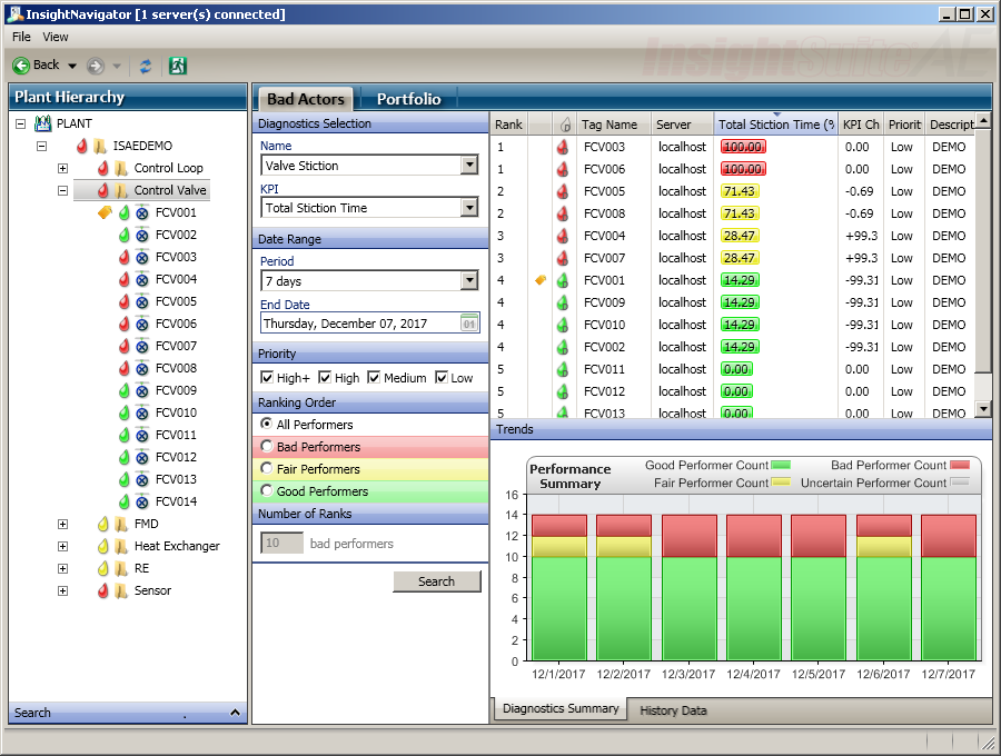 Diagnostic data screen for InsightSuiteAE starter edition